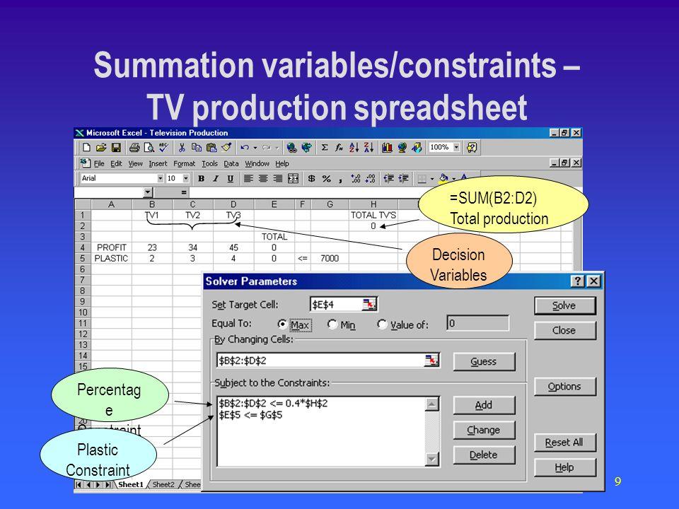 9 Summation variables/constraints – TV production spreadsheet =SUM(B2:D2) Total production Decision Variables Percentag e Constraint s Plastic Constraint