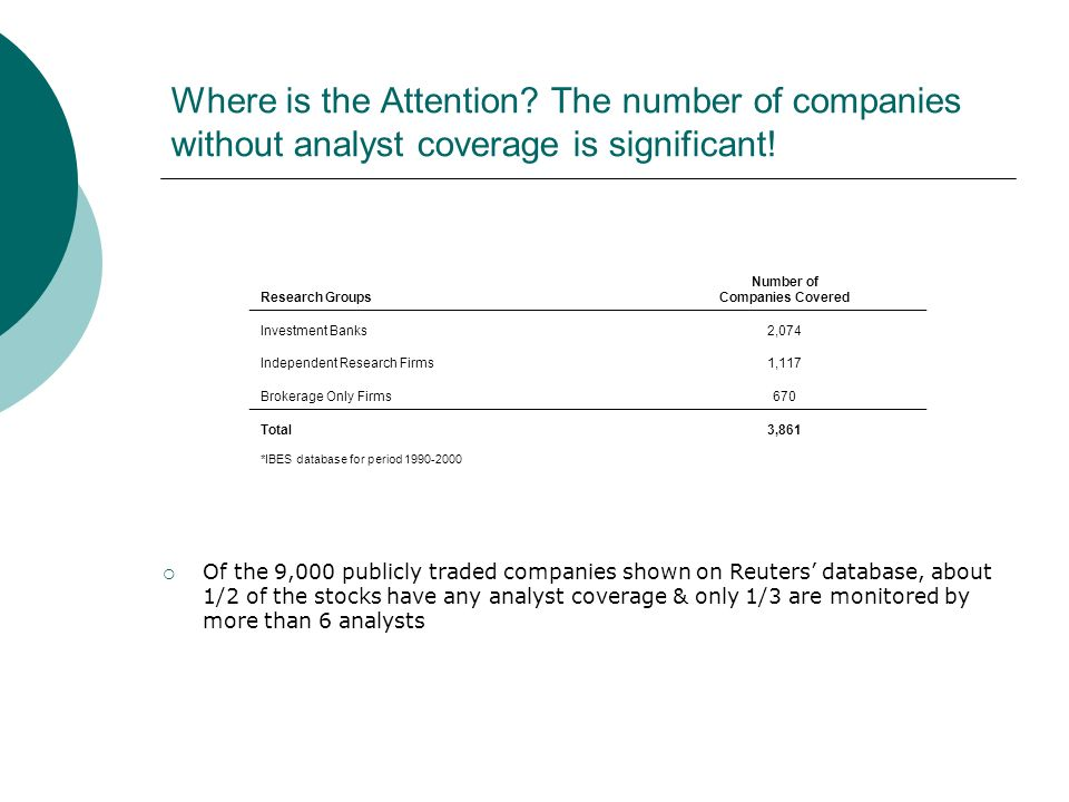 Where is the Attention? The number of companies without analyst coverage is significant! Research Groups Number of Companies Covered Investment Banks2