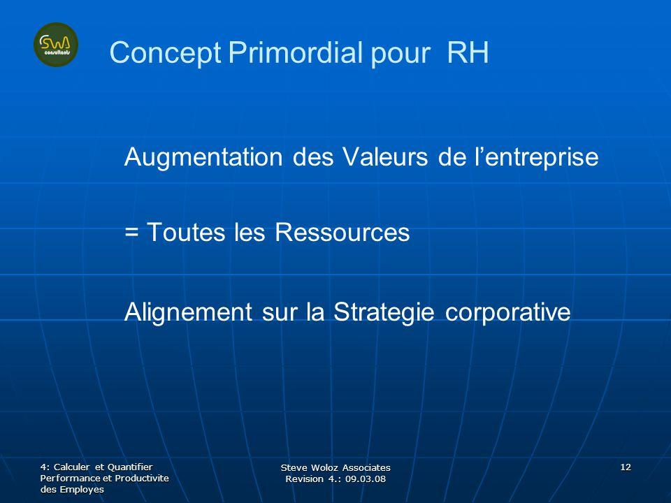 Steve Woloz Associates Revision 4.: 09.03.08 12 Concept Primordial pour RH Augmentation des Valeurs de lentreprise = Toutes les Ressources Alignement sur la Strategie corporative 4: Calculer et Quantifier Performance et Productivite des Employes