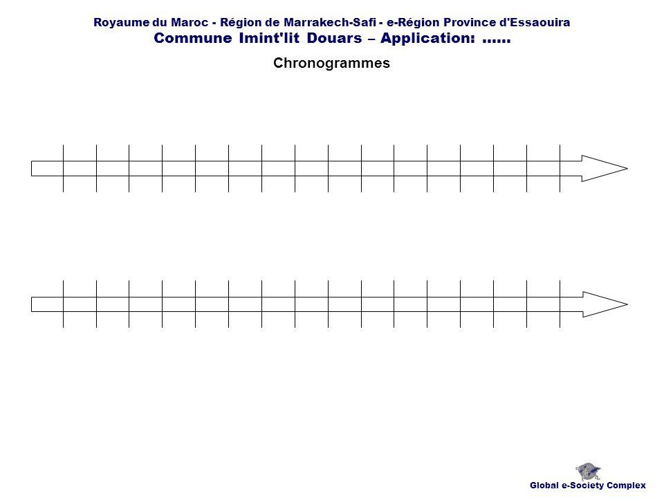 Royaume du Maroc - Région de Marrakech-Safi - e-Région Province d'Essaouira Commune Imint'lit Douars – Application:...... Chronogrammes Global e-Socie