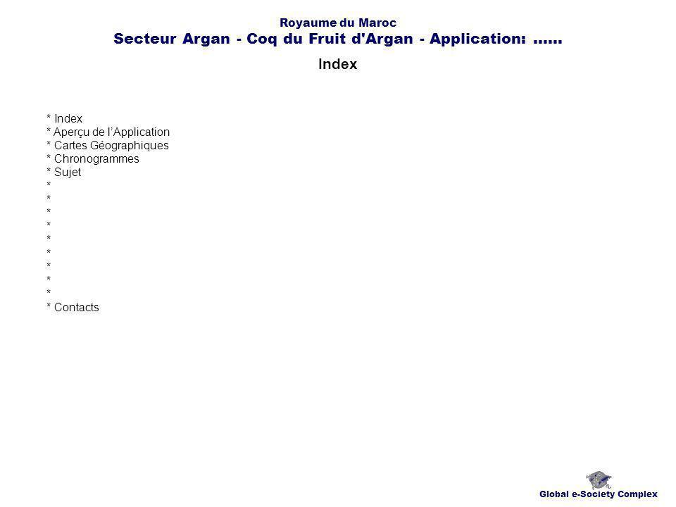 Aperçu de lApplication Global e-Society Complex Royaume du Maroc Secteur Argan - Coq du Fruit d Argan - Application:......