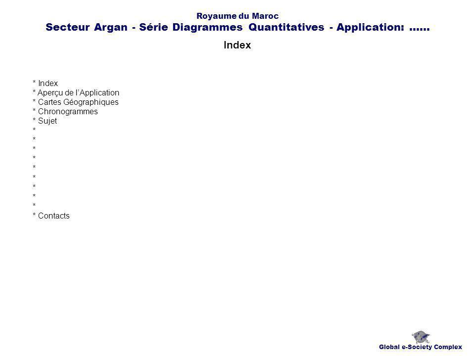 Aperçu de lApplication Global e-Society Complex Royaume du Maroc Secteur Argan - Série Diagrammes Quantitatives - Application:......