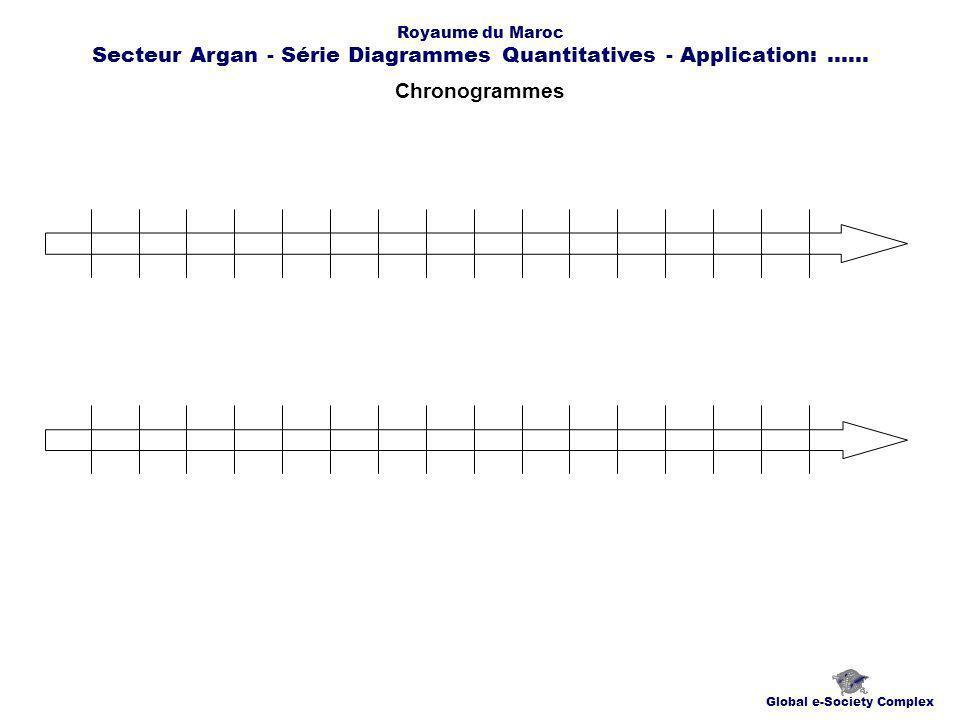 Sujet Global e-Society Complex Royaume du Maroc Secteur Argan - Série Diagrammes Quantitatives - Application:......