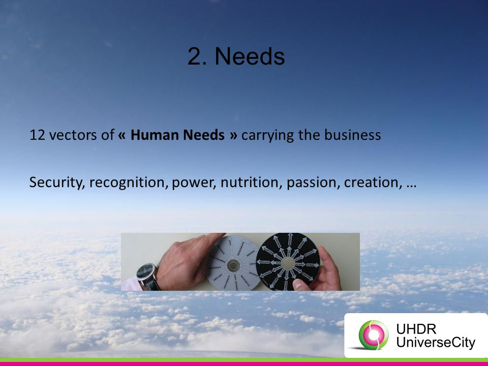 2. Needs 12 vectors of « Human Needs » carrying the business Security, recognition, power, nutrition, passion, creation, …