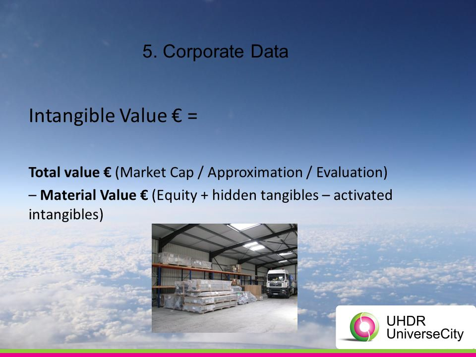 5. Corporate Data Intangible Value = Total value (Market Cap / Approximation / Evaluation) – Material Value (Equity + hidden tangibles – activated int