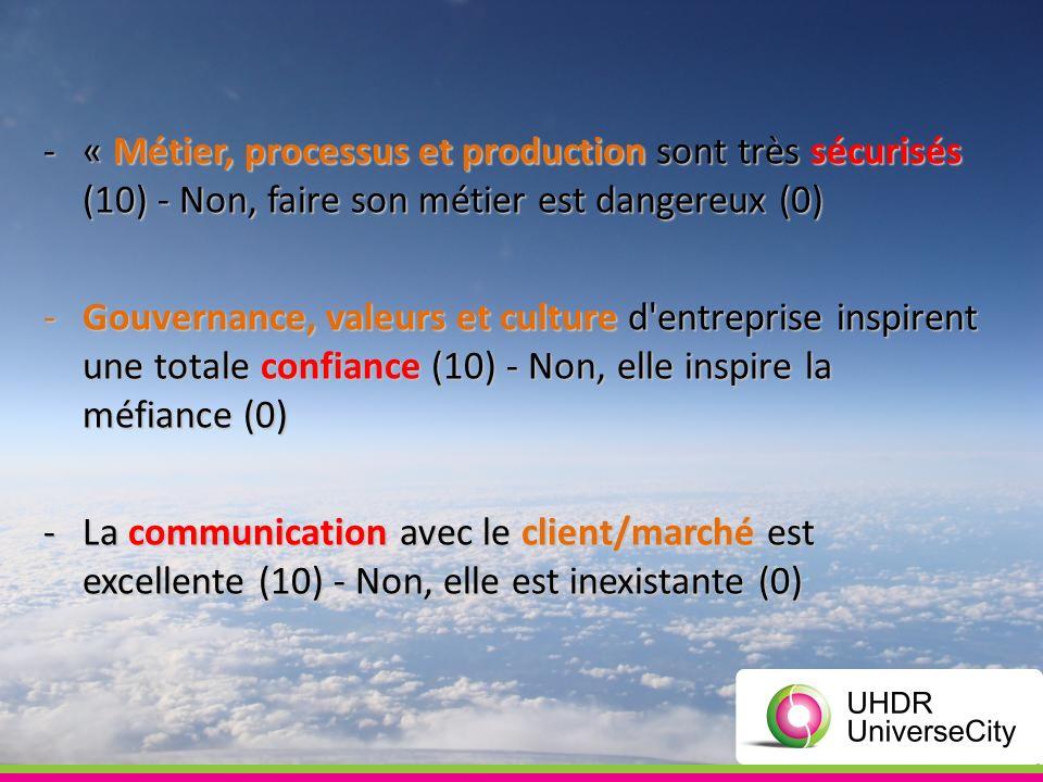 -« Métier, processus et production sont très sécurisés (10) - Non, faire son métier est dangereux (0) -Gouvernance, valeurs et culture d'entreprise in