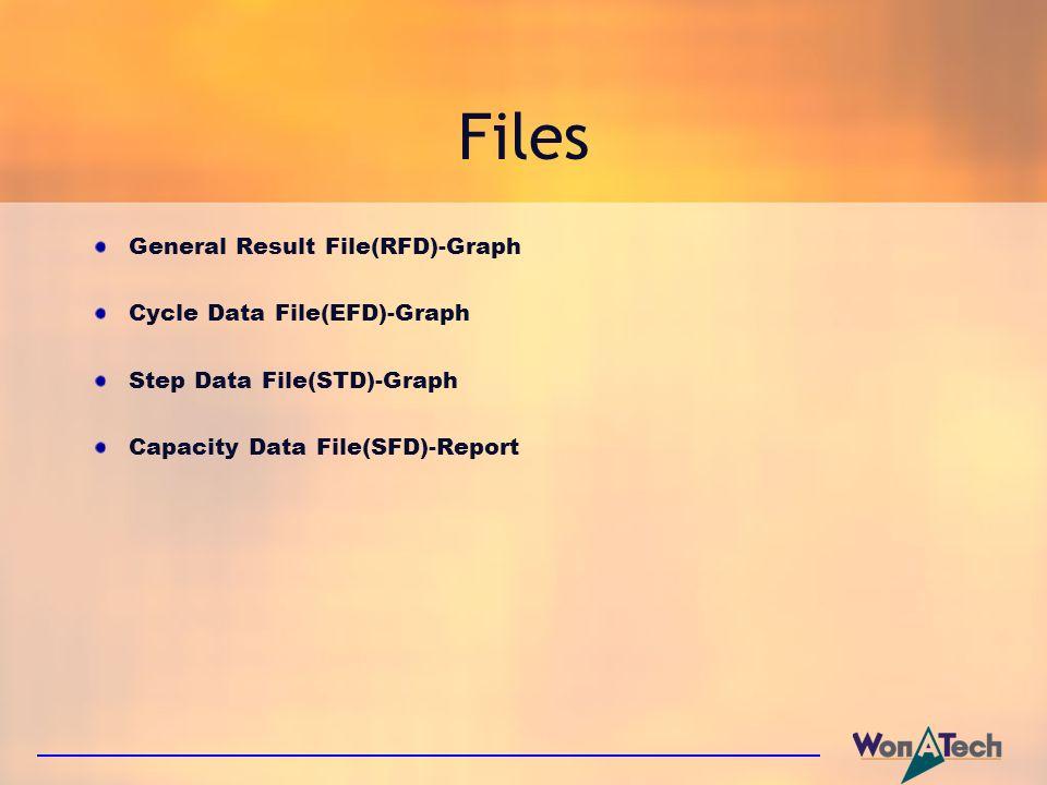 Files General Result File(RFD)-Graph Cycle Data File(EFD)-Graph Step Data File(STD)-Graph Capacity Data File(SFD)-Report