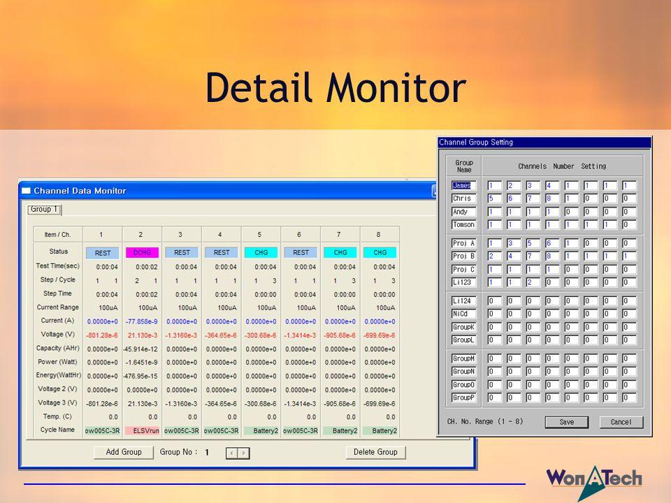 Detail Monitor