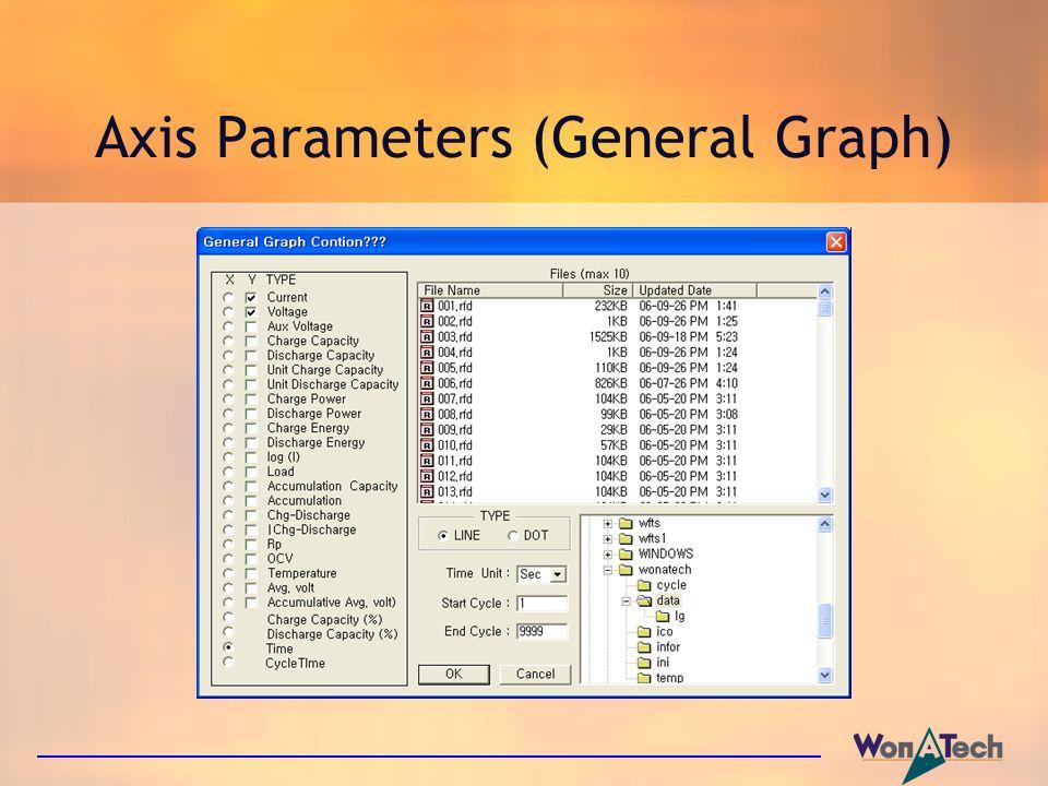 Axis Parameters (General Graph)