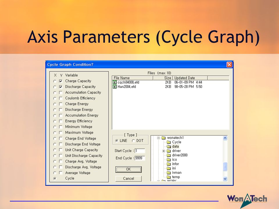 Axis Parameters (Cycle Graph)