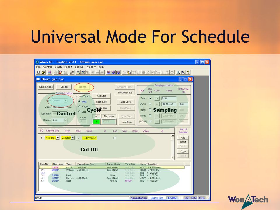 Universal Mode For Schedule Cut-Off Sampling Control Cycle