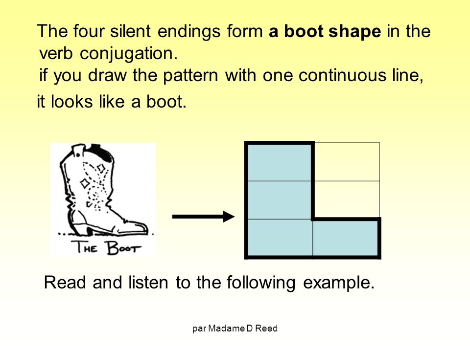 par Madame D Reed The four silent endings form a boot shape in the verb conjugation.