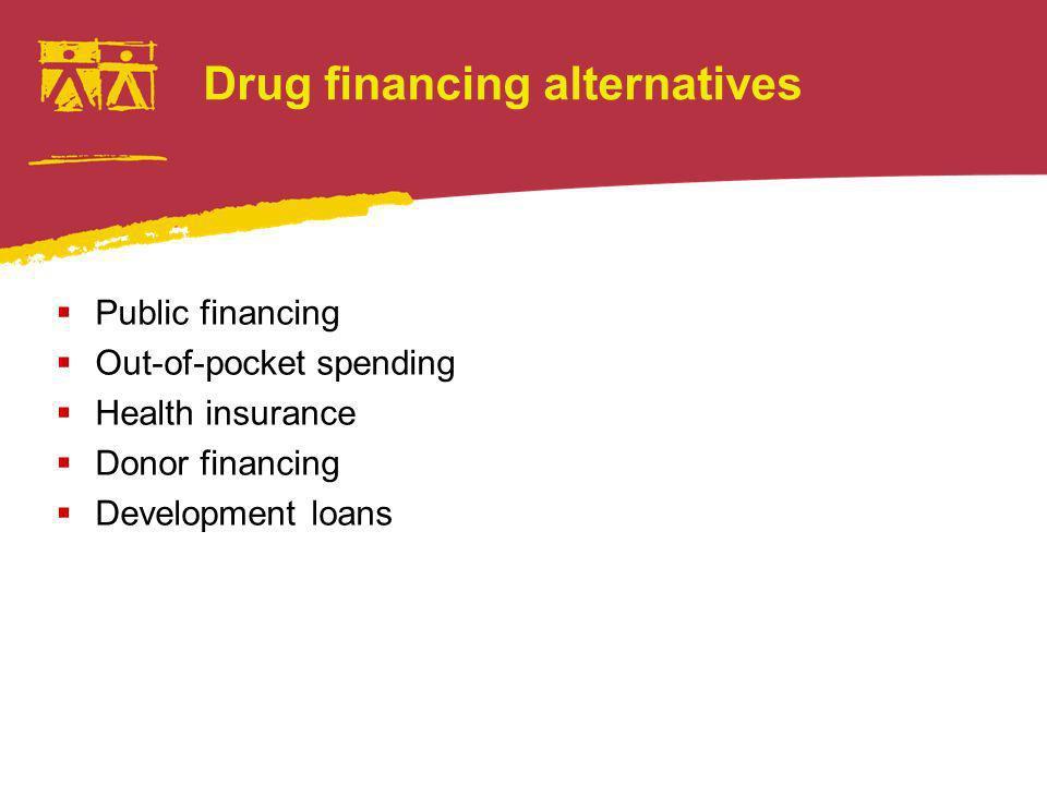 Drug financing alternatives Public financing Out-of-pocket spending Health insurance Donor financing Development loans