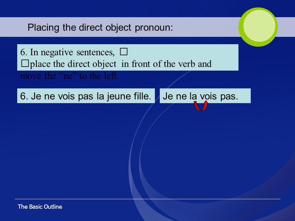 The Basic Outline Placing the direct object pronoun: 6. In negative sentences, place the direct object in front of the verb and move the ne to the lef