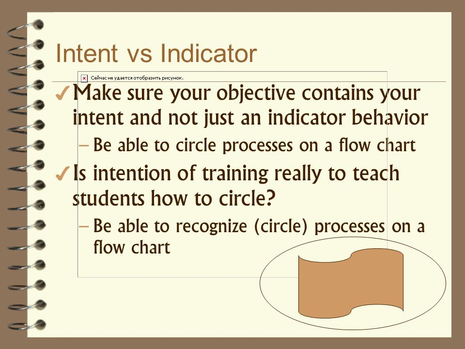 Intent vs Indicator Make sure your objective contains your intent and not just an indicator behavior – Be able to circle processes on a flow chart Is