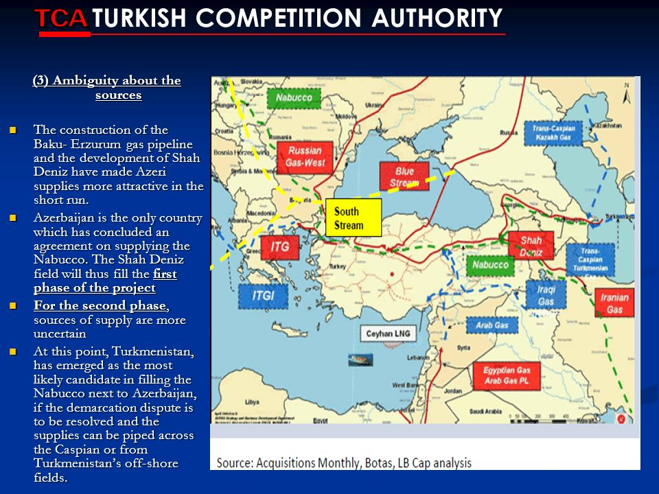 (3) Ambiguity about the sources The construction of the Baku- Erzurum gas pipeline and the development of Shah Deniz have made Azeri supplies more att