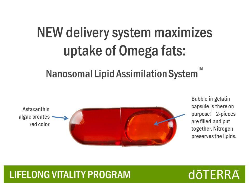 LIFELONG VITALITY PROGRAM NEW delivery system maximizes uptake of Omega fats: Nanosomal Lipid Assimilation System Astaxanthin algae creates red color
