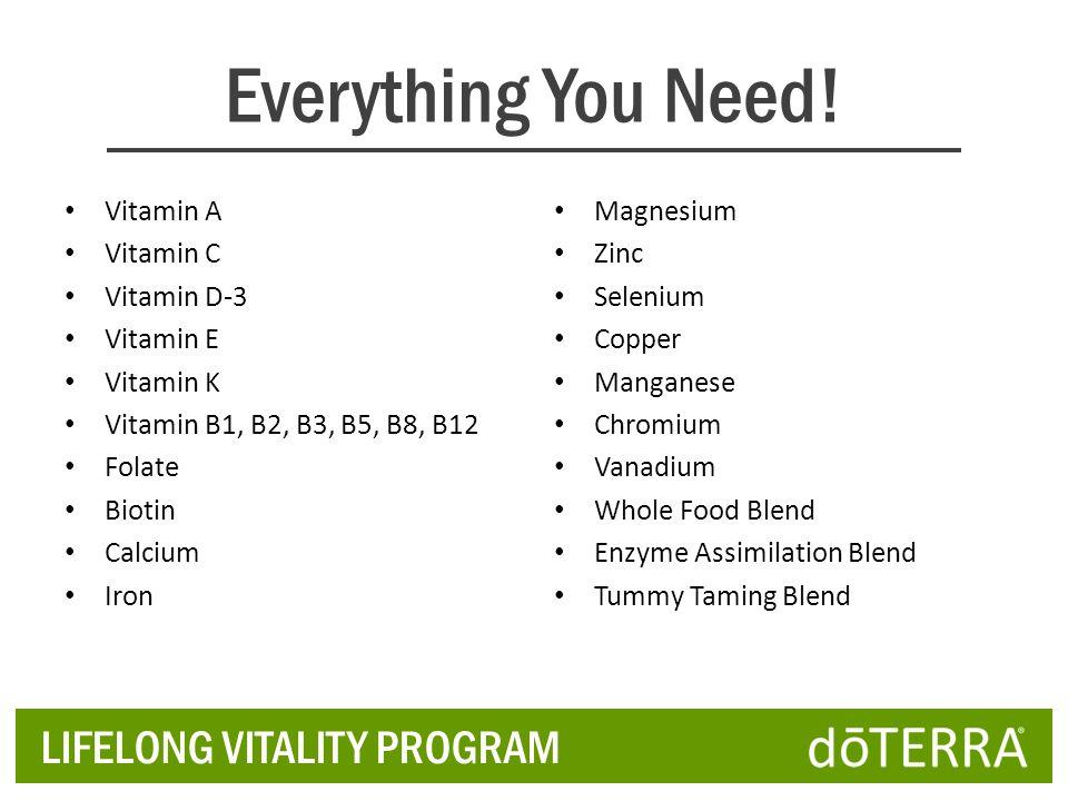 Everything You Need! LIFELONG VITALITY PROGRAM Vitamin A Vitamin C Vitamin D-3 Vitamin E Vitamin K Vitamin B1, B2, B3, B5, B8, B12 Folate Biotin Calci