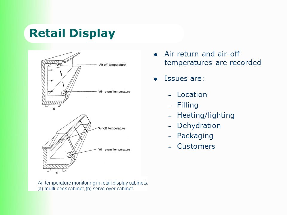 Retail Display Air return and air-off temperatures are recorded Issues are: – Location – Filling – Heating/lighting – Dehydration – Packaging – Customers Air temperature monitoring in retail display cabinets: (a) multi-deck cabinet, (b) serve-over cabinet