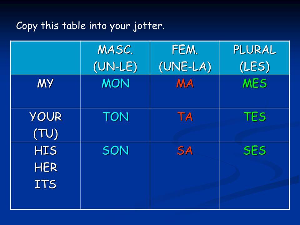 MASC.(UN-LE)FEM.(UNE-LA)PLURAL(LES) MYMONMAMES YOUR(TU)TONTATES HISHERITSSONSASES Copy this table into your jotter.