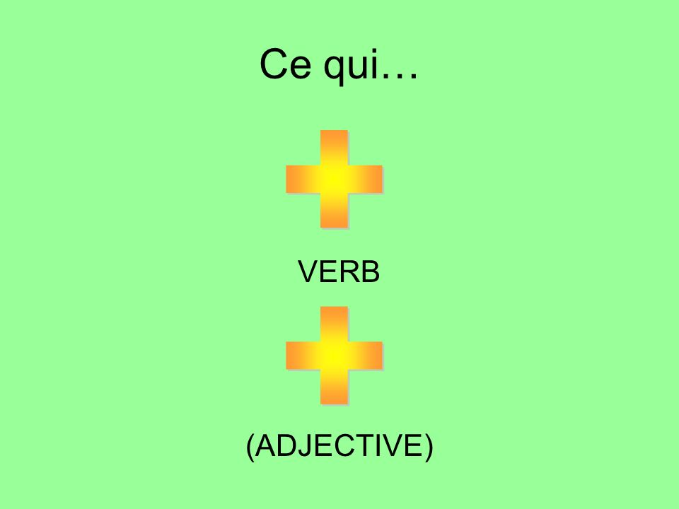 Ce qui… VERB (ADJECTIVE)