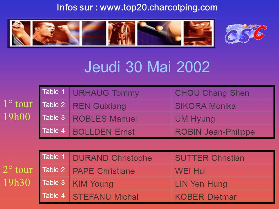 Table 1 URHAUG TommyCHOU Chang Shen Table 2 REN GuixiangSIKORA Monika Table 3 ROBLES ManuelUM Hyung Table 4 BOLLDEN ErnstROBIN Jean-Philippe Jeudi 30 Mai 2002 Infos sur :   Table 1 DURAND ChristopheSUTTER Christian Table 2 PAPE ChristianeWEI Hui Table 3 KIM YoungLIN Yen Hung Table 4 STEFANU MichalKOBER Dietmar 1° tour 19h00 2° tour 19h30