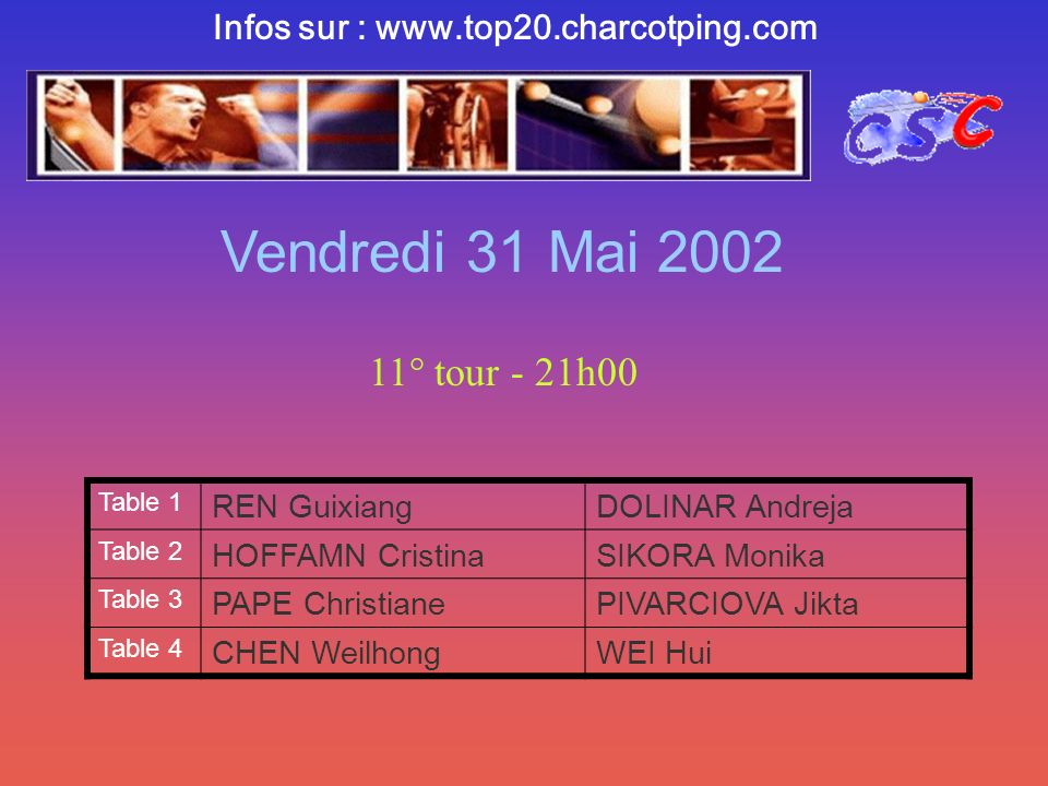 Table 1 REN GuixiangDOLINAR Andreja Table 2 HOFFAMN CristinaSIKORA Monika Table 3 PAPE ChristianePIVARCIOVA Jikta Table 4 CHEN WeilhongWEI Hui Vendredi 31 Mai 2002 Infos sur : www.top20.charcotping.com 11° tour - 21h00