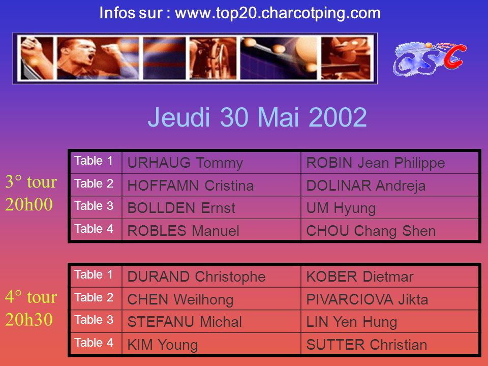 Table 1 URHAUG TommyROBIN Jean Philippe Table 2 HOFFAMN CristinaDOLINAR Andreja Table 3 BOLLDEN ErnstUM Hyung Table 4 ROBLES ManuelCHOU Chang Shen Jeudi 30 Mai 2002 Infos sur :   Table 1 DURAND ChristopheKOBER Dietmar Table 2 CHEN WeilhongPIVARCIOVA Jikta Table 3 STEFANU MichalLIN Yen Hung Table 4 KIM YoungSUTTER Christian 3° tour 20h00 4° tour 20h30