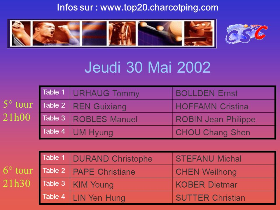 Table 1 URHAUG TommyBOLLDEN Ernst Table 2 REN GuixiangHOFFAMN Cristina Table 3 ROBLES ManuelROBIN Jean Philippe Table 4 UM HyungCHOU Chang Shen Jeudi 30 Mai 2002 Infos sur :   Table 1 DURAND ChristopheSTEFANU Michal Table 2 PAPE ChristianeCHEN Weilhong Table 3 KIM YoungKOBER Dietmar Table 4 LIN Yen HungSUTTER Christian 5° tour 21h00 6° tour 21h30