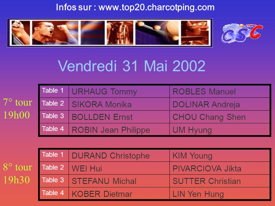 Table 1 URHAUG TommyROBLES Manuel Table 2 SIKORA MonikaDOLINAR Andreja Table 3 BOLLDEN ErnstCHOU Chang Shen Table 4 ROBIN Jean PhilippeUM Hyung Vendredi 31 Mai 2002 Infos sur :   Table 1 DURAND ChristopheKIM Young Table 2 WEI HuiPIVARCIOVA Jikta Table 3 STEFANU MichalSUTTER Christian Table 4 KOBER DietmarLIN Yen Hung 7° tour 19h00 8° tour 19h30