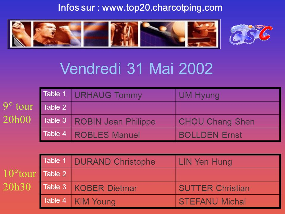 Table 1 URHAUG TommyUM Hyung Table 2 Table 3 ROBIN Jean PhilippeCHOU Chang Shen Table 4 ROBLES ManuelBOLLDEN Ernst Vendredi 31 Mai 2002 Infos sur : www.top20.charcotping.com Table 1 DURAND ChristopheLIN Yen Hung Table 2 Table 3 KOBER DietmarSUTTER Christian Table 4 KIM YoungSTEFANU Michal 9° tour 20h00 10°tour 20h30