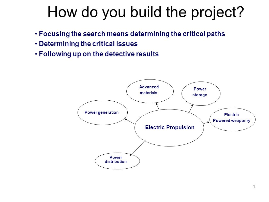 1 How do you build the project.
