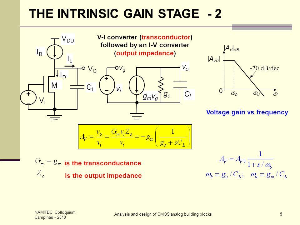 NAMITEC Colloquium Campinas - 2010 Analysis and design of CMOS analog building blocks6 VOVO V DD VIVI M1M1 + IBIB CLCL IDID ILIL CLCL gogo gmvggmvg vivi + vgvg vovo Power-area tradeoff How long can L be.