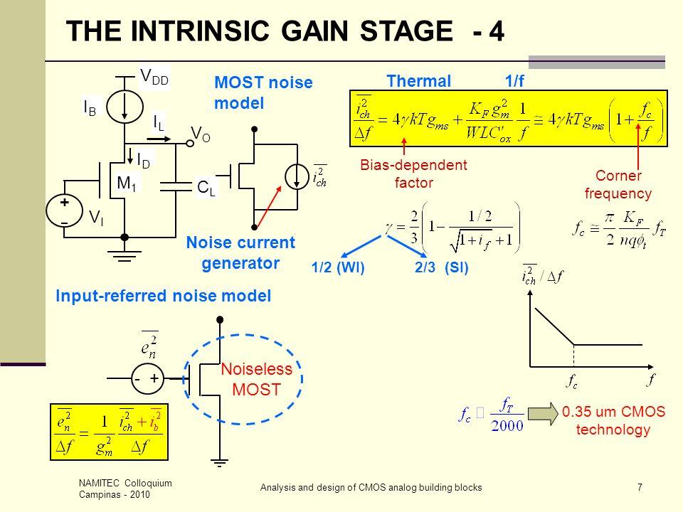 NAMITEC Colloquium Campinas - 2010 Analysis and design of CMOS analog building blocks18 VFCM A SBCS – 5: DESIGN M 1 &M 2 in MI: i f2 = 10 S 2 = S 1, N = 1 Let us choose M 3 &M 4 in WI: i f3(4) <<1 Output current: I ref =10 nA I SHn-channel 100 nA, I SHp-channel 40 nA =1 =10 nA Let us choose i f3 =0.187