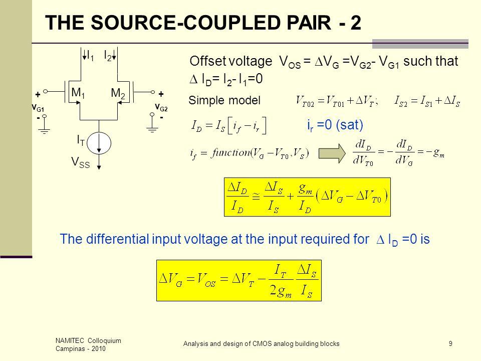 NAMITEC Colloquium Campinas - 2010 Analysis and design of CMOS analog building blocks10 V SS ITIT + v G1 - M1M1 M2M2 I1I1 I2I2 + v G2 - Pelgroms model Uncorrelated V T & I S Notes: 0.35 um CMOS technology THE SOURCE-COUPLED PAIR - 3 (I) (II) (I) is dominant over (II) for