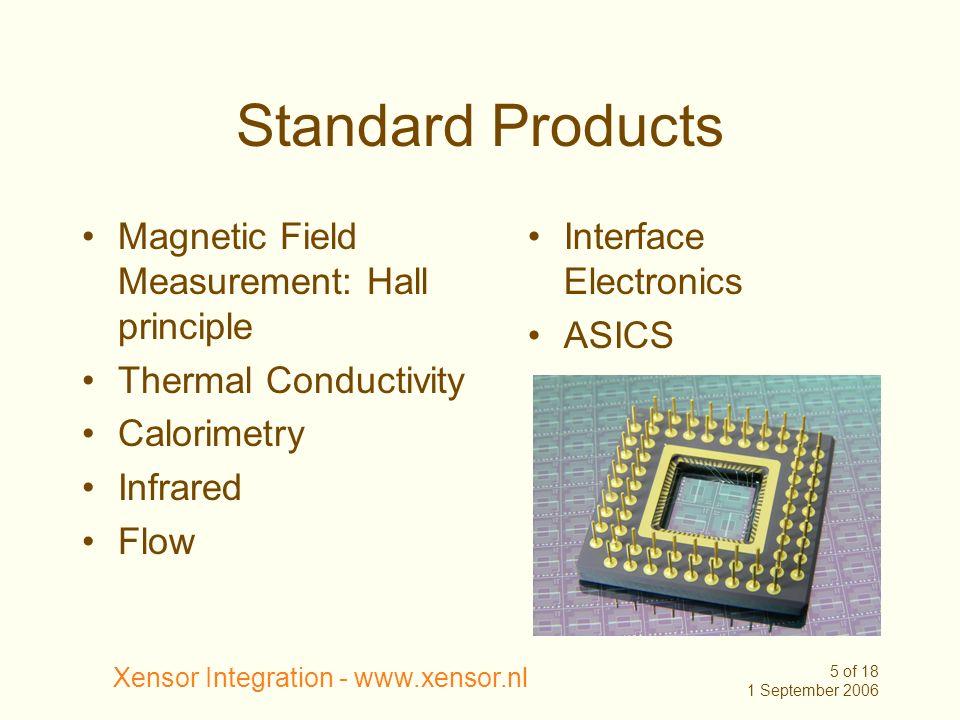Xensor Integration - www.xensor.nl 16 of 18 1 September 2006 Capacitive Fingerprint Sensor