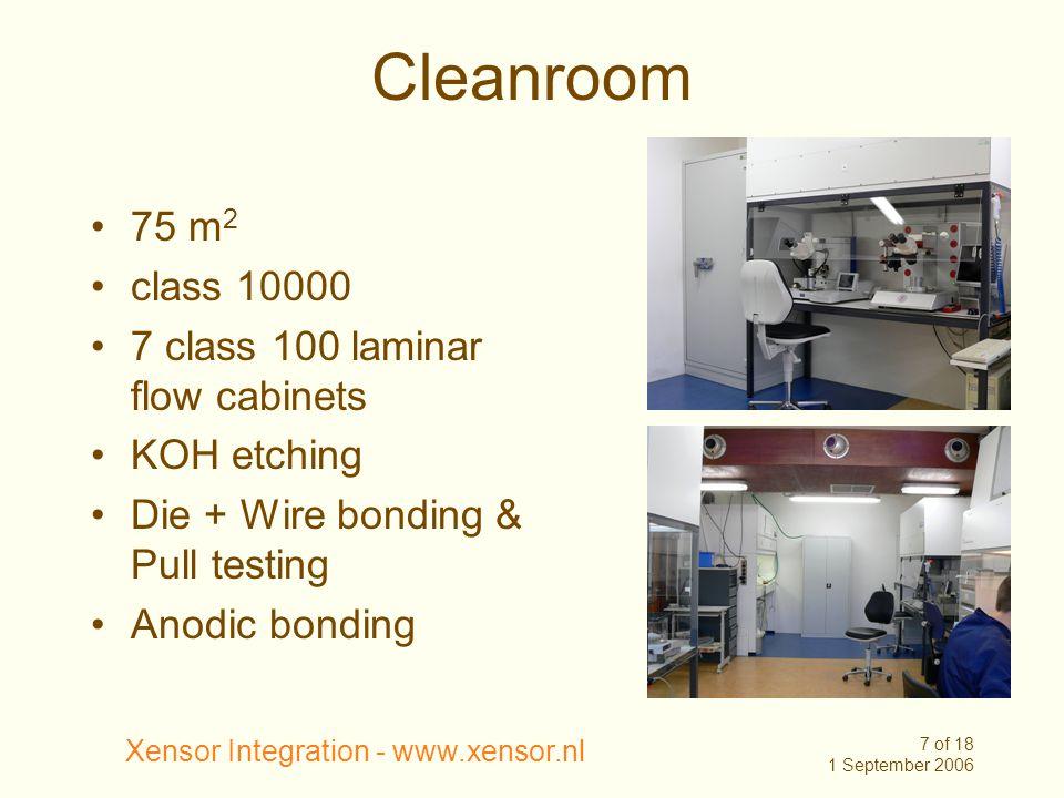 Xensor Integration - www.xensor.nl 18 of 18 1 September 2006 Position: XEN-1200 chip in SO8