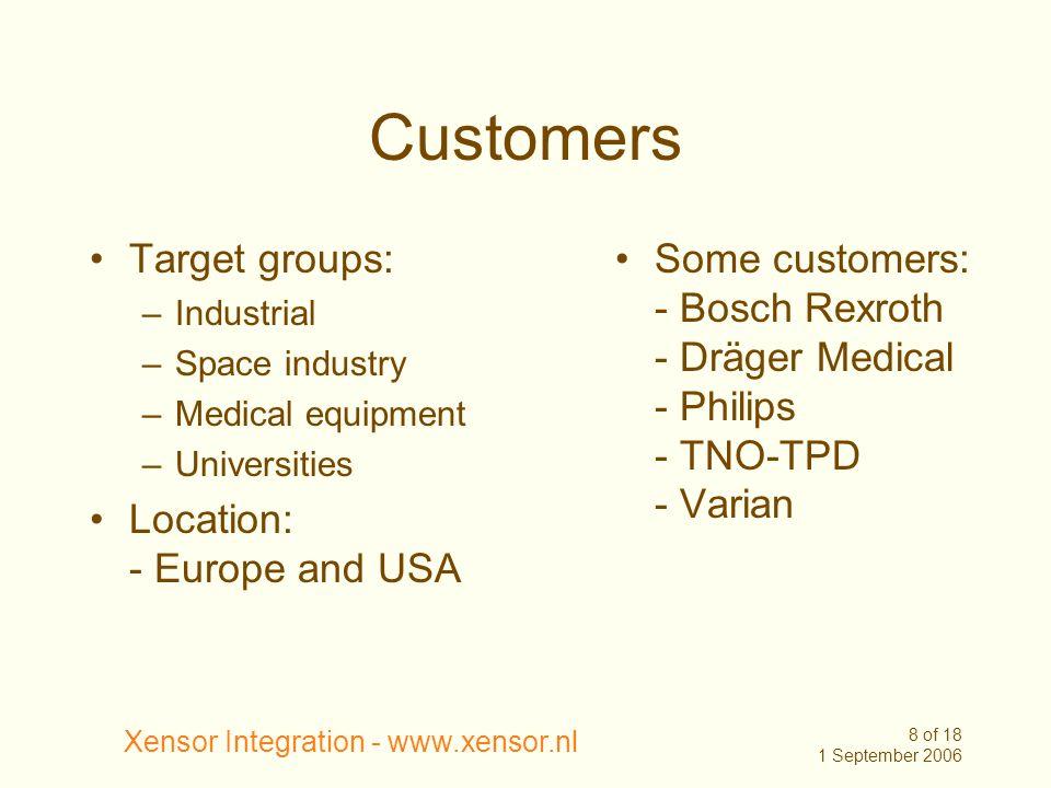 Xensor Integration - www.xensor.nl 9 of 18 1 September 2006 Nanocal: NCM-9924