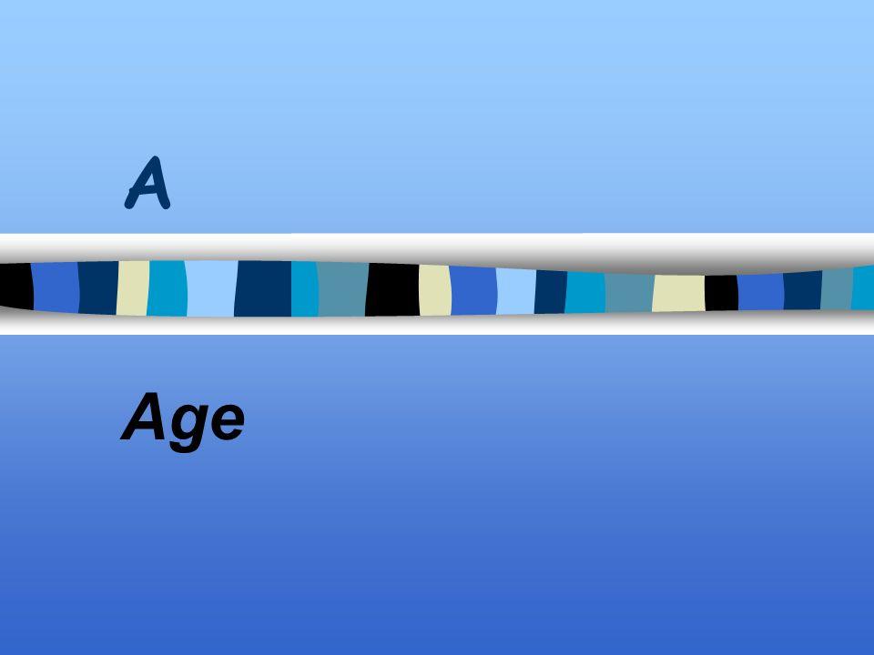 A Age