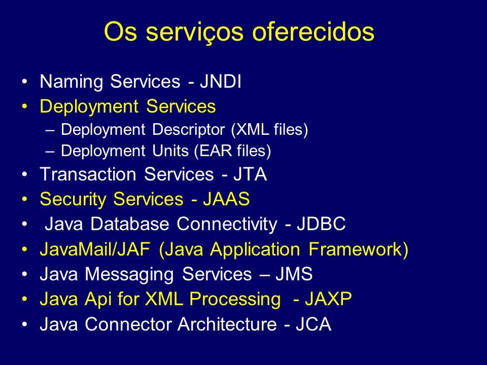 Os serviços oferecidos Naming Services - JNDI Deployment Services –Deployment Descriptor (XML files) –Deployment Units (EAR files) Transaction Service