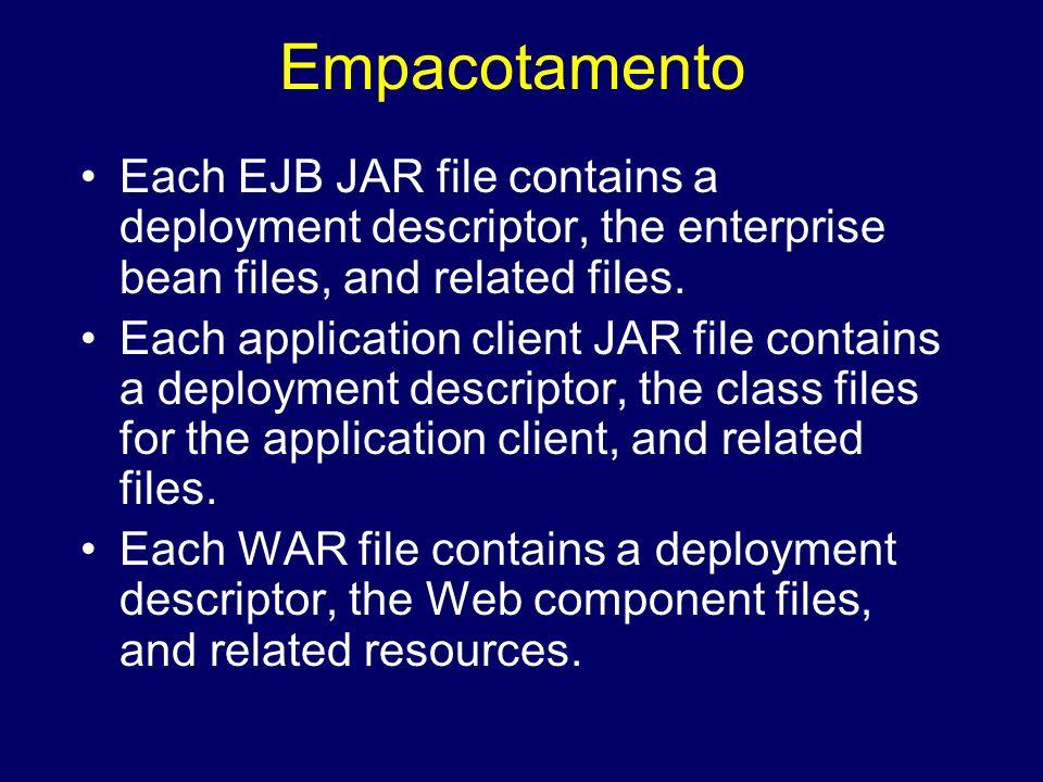 Empacotamento Each EJB JAR file contains a deployment descriptor, the enterprise bean files, and related files. Each application client JAR file conta