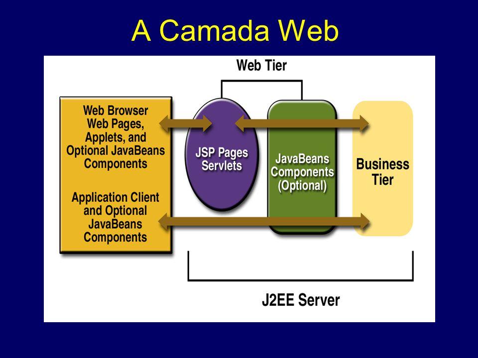 A Camada Web
