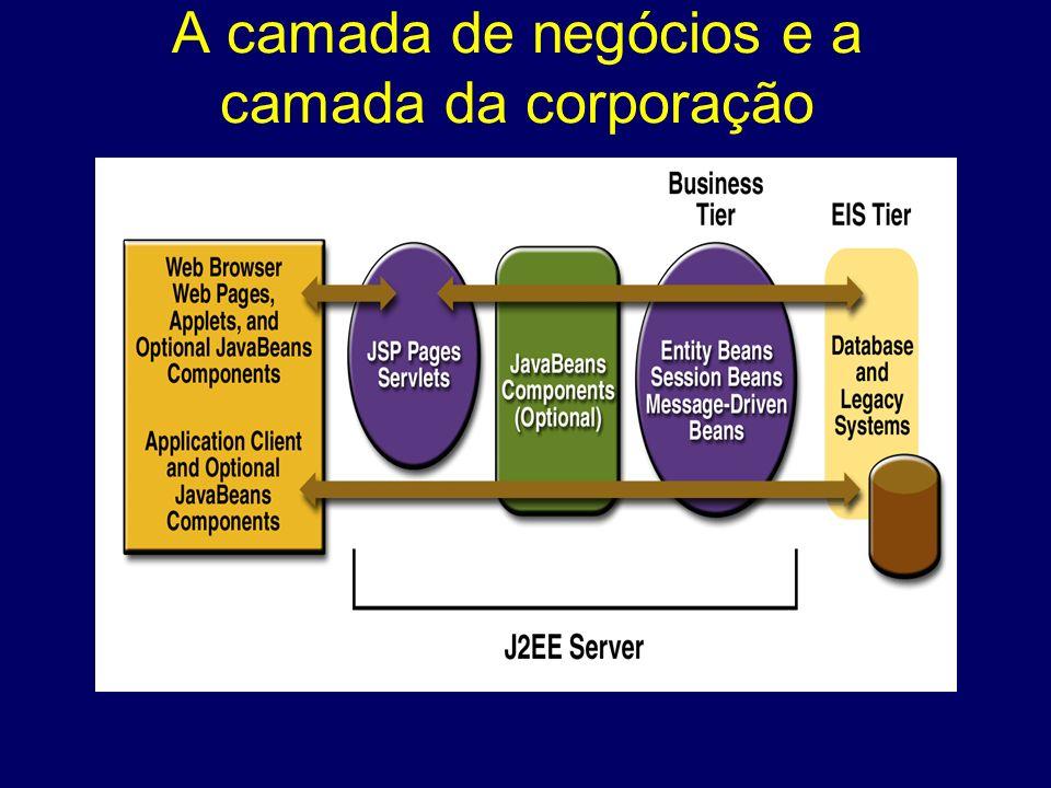 A camada de negócios e a camada da corporação