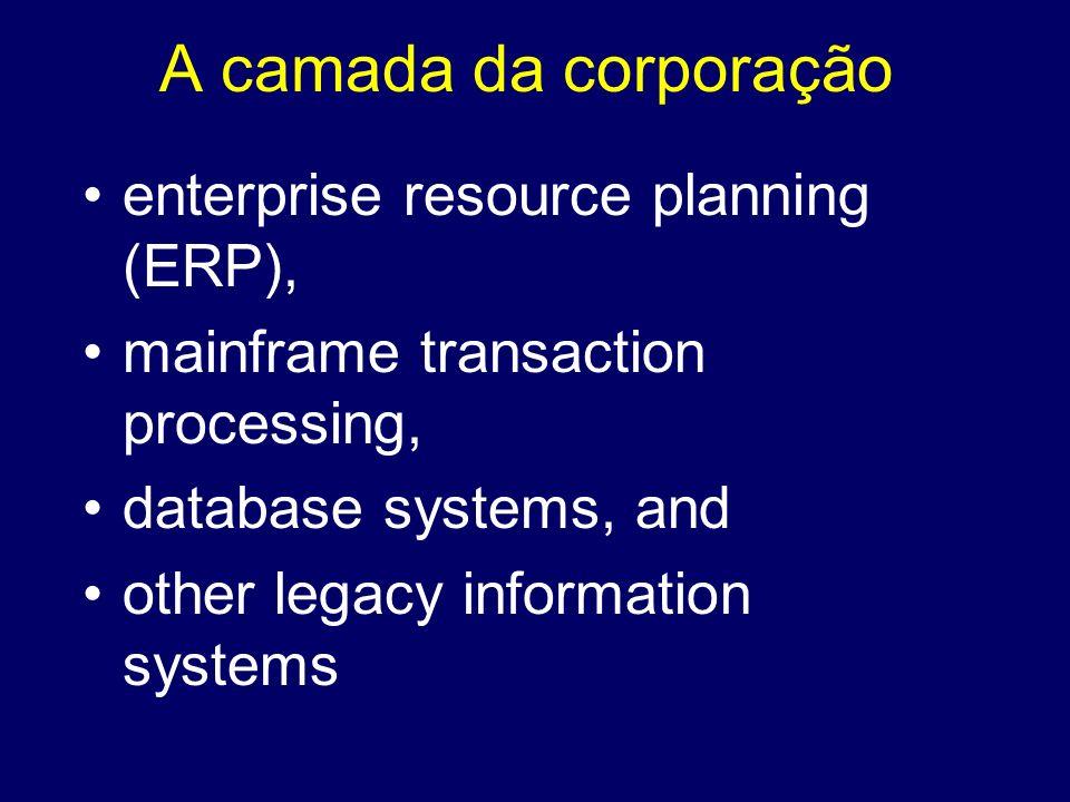 A camada da corporação enterprise resource planning (ERP), mainframe transaction processing, database systems, and other legacy information systems
