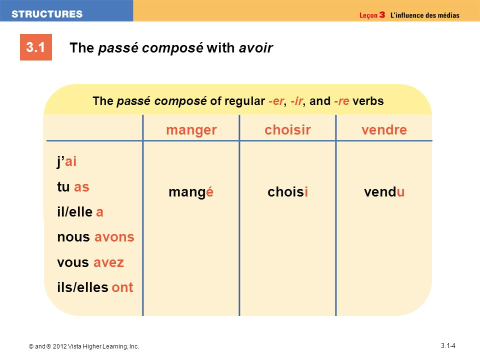 3.1 © and ® 2012 Vista Higher Learning, Inc. 3.1-4 The passé composé with avoir The passé composé of regular -er, -ir, and -re verbs mangerchoisirvend