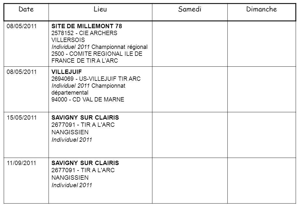 08/05/2011SITE DE MILLEMONT 78 2578152 - CIE ARCHERS VILLERSOIS Individuel 2011 Championnat régional 2500 - COMITE REGIONAL ILE DE FRANCE DE TIR A L ARC 08/05/2011VILLEJUIF 2694069 - US-VILLEJUIF TIR ARC Individuel 2011 Championnat départemental 94000 - CD VAL DE MARNE 15/05/2011SAVIGNY SUR CLAIRIS 2677091 - TIR A L ARC NANGISSIEN Individuel 2011 11/09/2011SAVIGNY SUR CLAIRIS 2677091 - TIR A L ARC NANGISSIEN Individuel 2011 DateLieuSamediDimanche