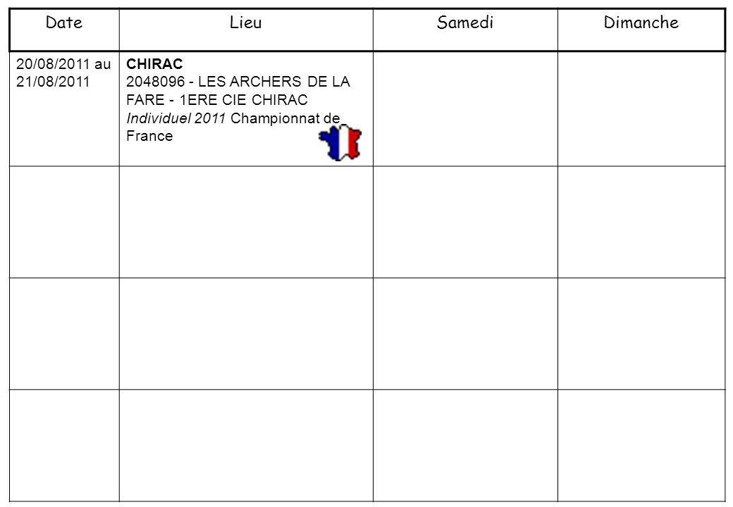 20/08/2011 au 21/08/2011 CHIRAC 2048096 - LES ARCHERS DE LA FARE - 1ERE CIE CHIRAC Individuel 2011 Championnat de France DateLieuSamediDimanche