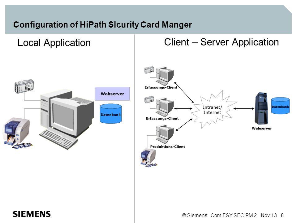 © Siemens Com ESY SEC PM 2 Nov-13 8 Configuration of HiPath SIcurity Card Manger Local Application Client – Server Application