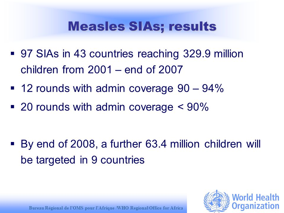 Bureau Régional de lOMS pour lAfrique /WHO Regional\Office for Africa Measles SIAs; results 97 SIAs in 43 countries reaching 329.9 million children fr