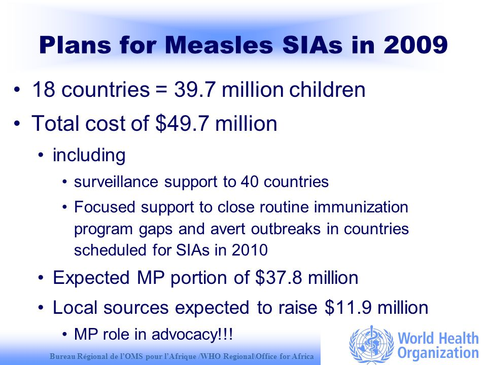 Bureau Régional de lOMS pour lAfrique /WHO Regional\Office for Africa Plans for Measles SIAs in 2009 18 countries = 39.7 million children Total cost o